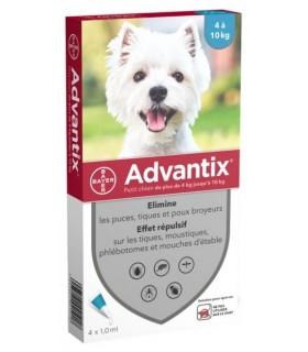Pipetas Advantix para perros de 4 a 10 kg. 4ud